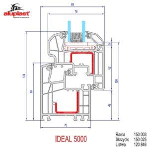 Ideal 5000 Aluplast Schema