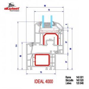 Ideal 4000 classic line schema