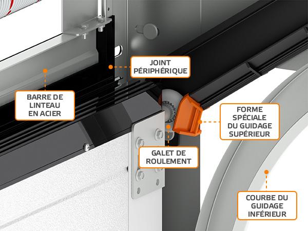 Porte de garage pas cher- Forme de l'arc