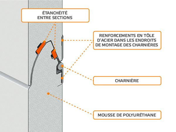 Porte de garage - isolation thermique