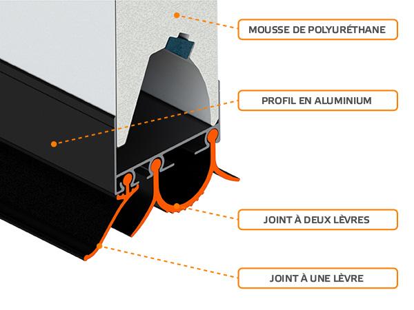 Porte de garage prix usine - joints double lèvre